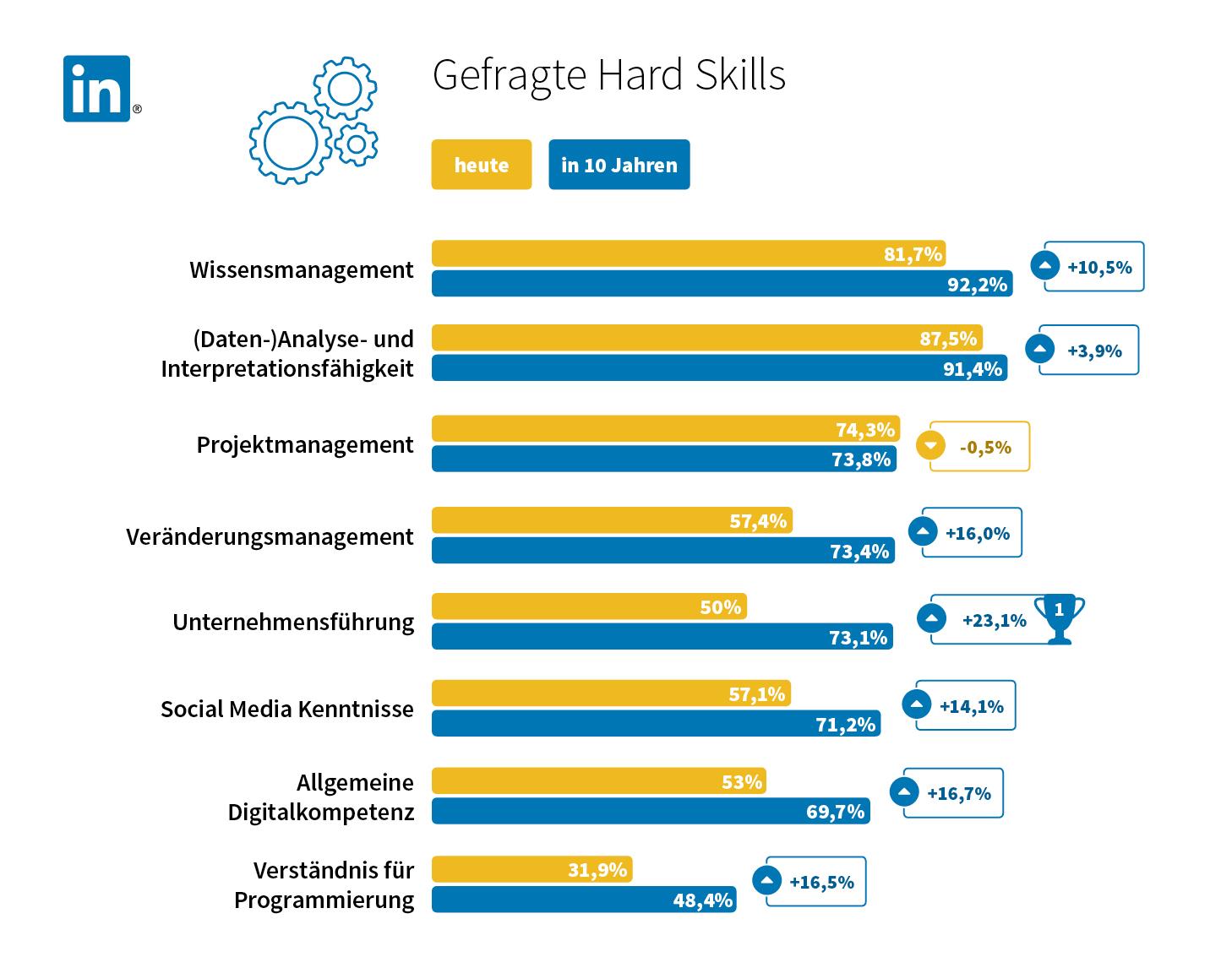 Infografik_Hard-skills.jpg
