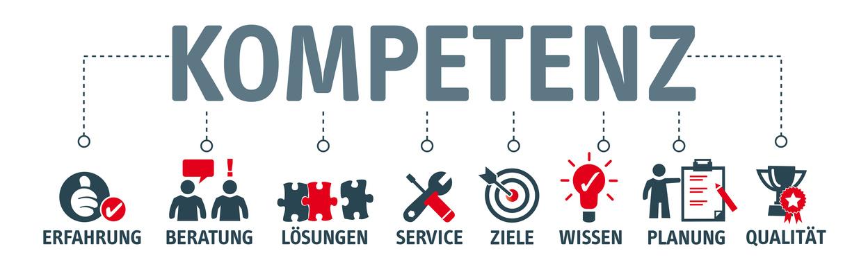 Kompetenz in der Bewerbung darstellen – essenziell wichtig ...